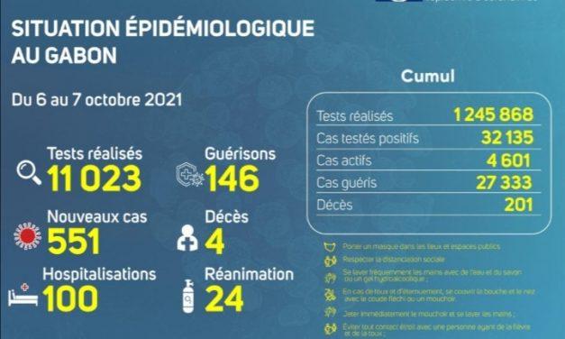Situation épidémiologique du 6 au 7 octobre 2021